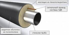труба ппу (1)