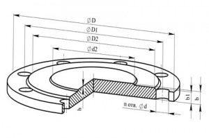 Заглушки фланцевые АТК 24.200.09-90 от производителя